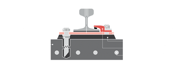 Rail Diagram 2